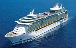 Independence of the Seas - Royal Caribbean International